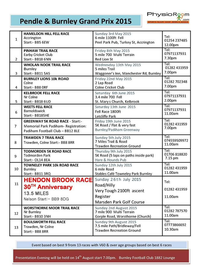 Grand Prix Race List